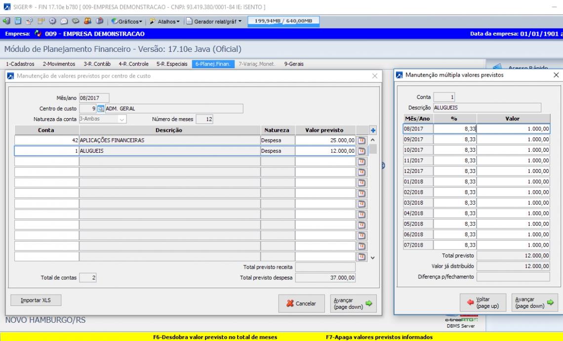 Manutenção de valores previstos por centro de custos